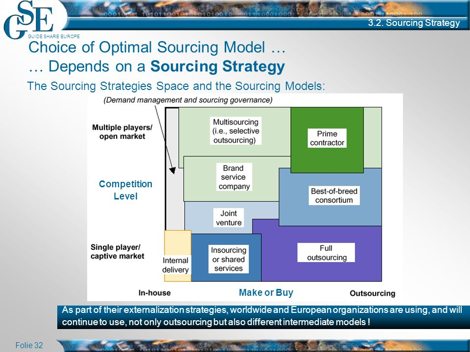 Choice of Optimal Sourcing Model … … Depends on a Sourcing Strategy