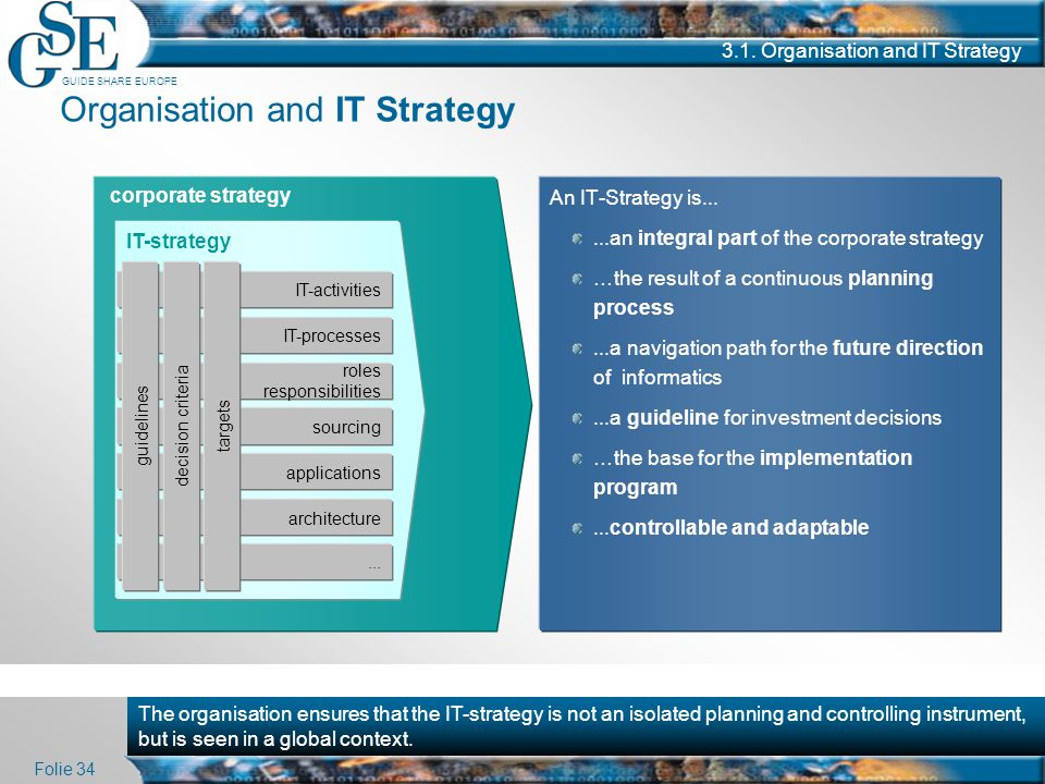 Organisation and IT Strategy