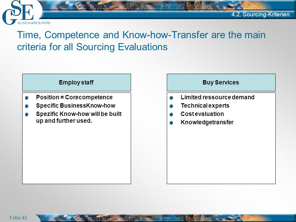 4.2. Sourcing-Kriterien Time, Competence and Know-how-Transfer are the main criteria for all Sourcing Evaluations.