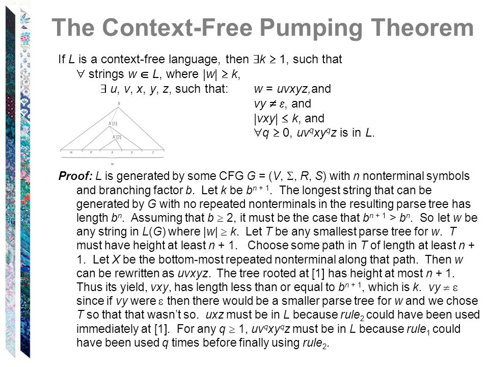 The Context-Free Pumping Theorem