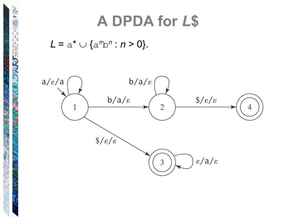 A DPDA for L$ L = a*  {anbn : n > 0}.