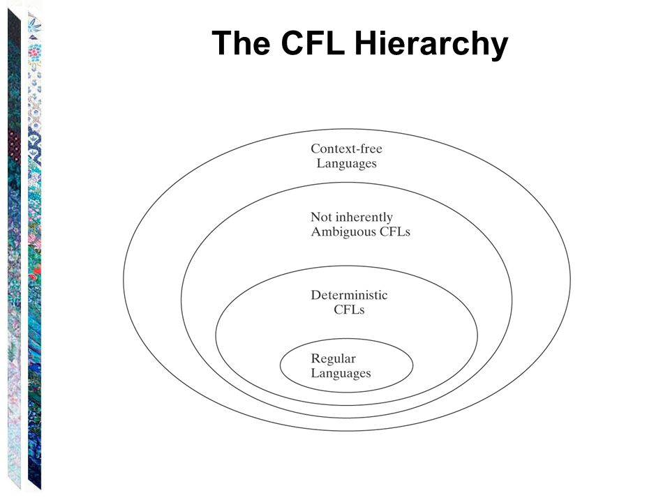 The CFL Hierarchy
