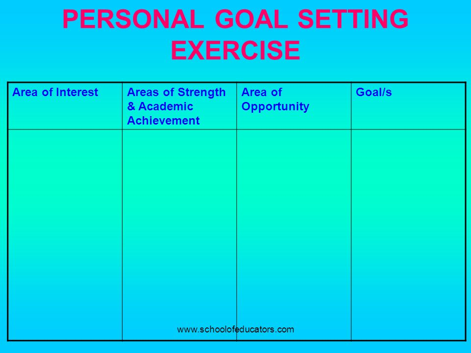 PERSONAL GOAL SETTING EXERCISE