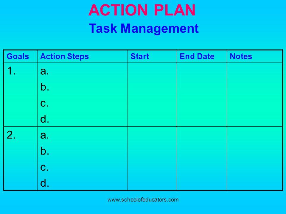 ACTION PLAN Task Management 1. a. b. c. d. 2. Goals Action Steps Start