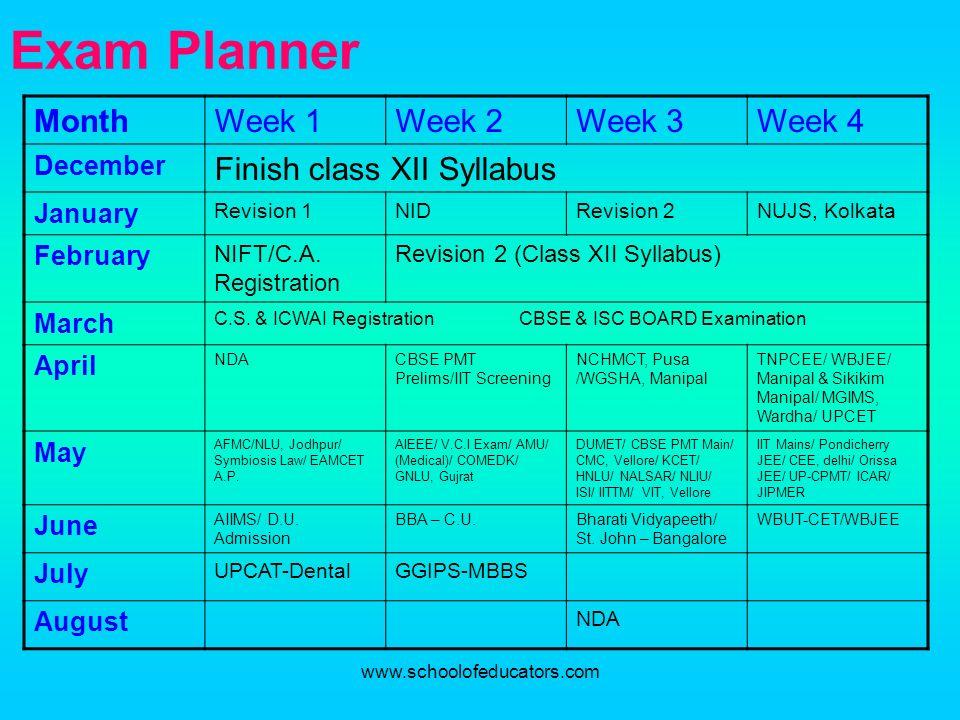 Exam Planner Month Week 1 Week 2 Week 3 Week 4