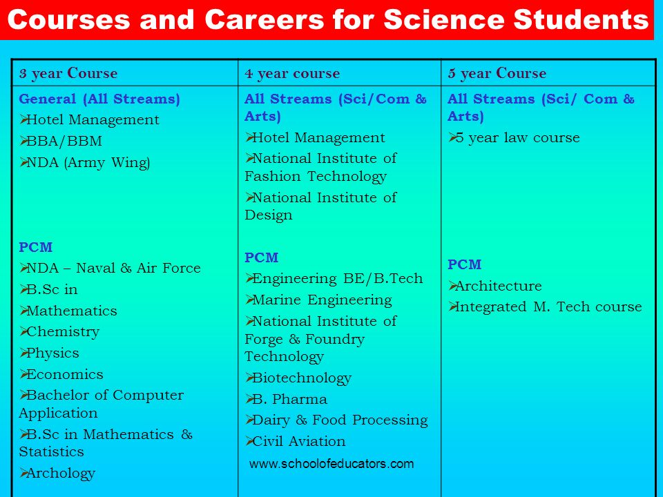 Courses and Careers for Science Students
