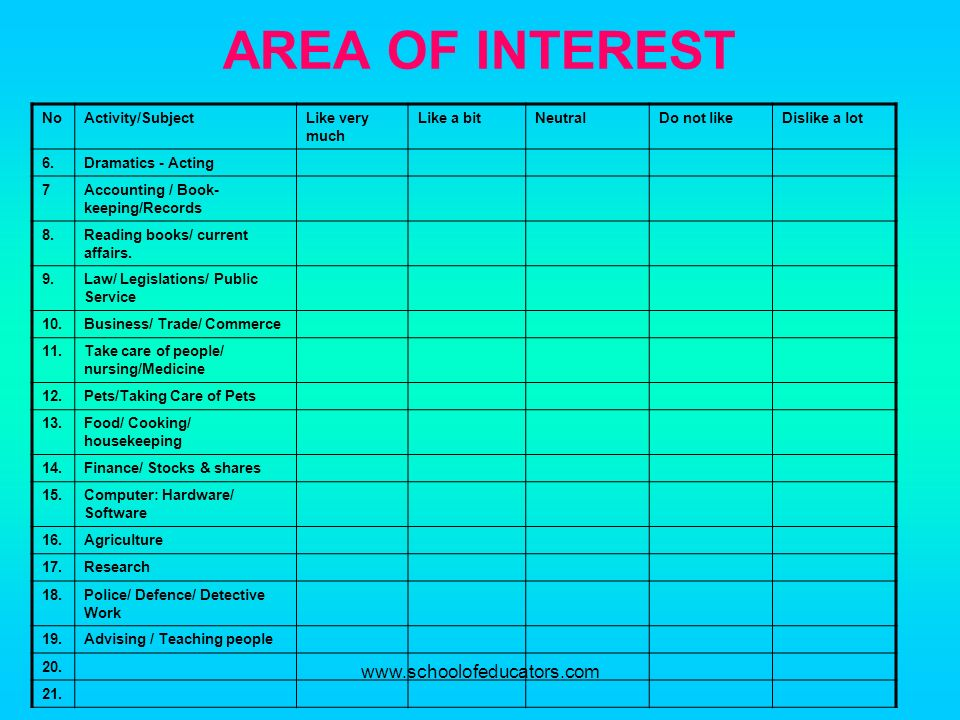 AREA OF INTEREST www.schoolofeducators.com No Activity/Subject