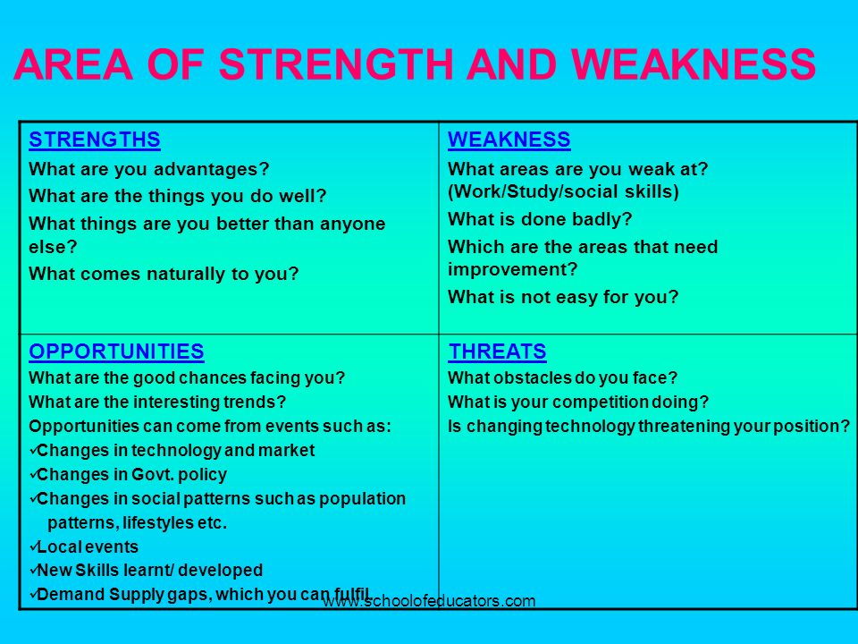 AREA OF STRENGTH AND WEAKNESS