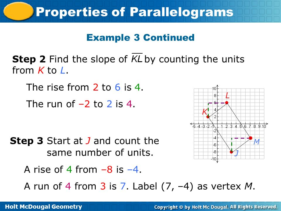 Step 2 Find the slope of by counting the units from K to L.