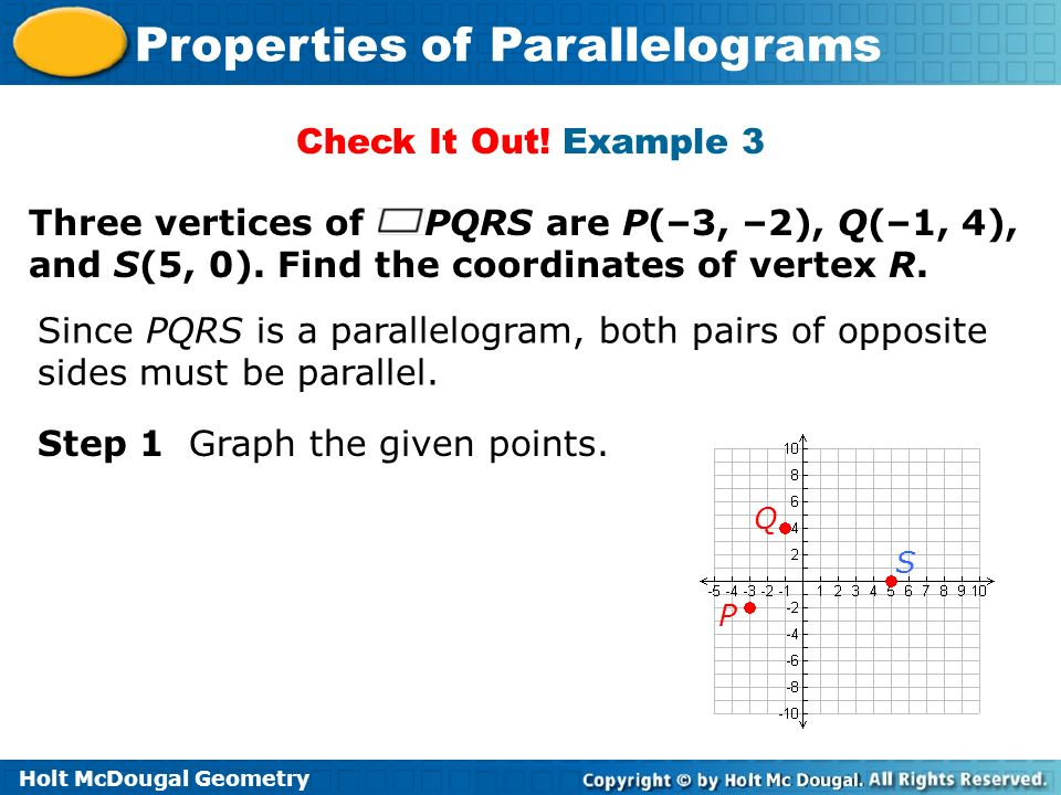 Step 1 Graph the given points.