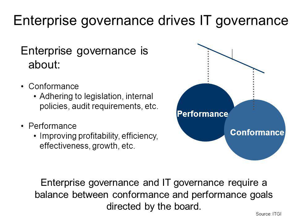 sense of it governance ppt