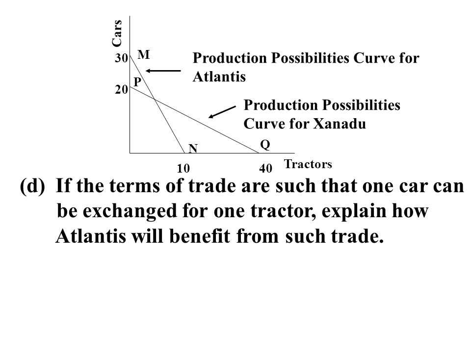(d) If the terms of trade are such that one car can