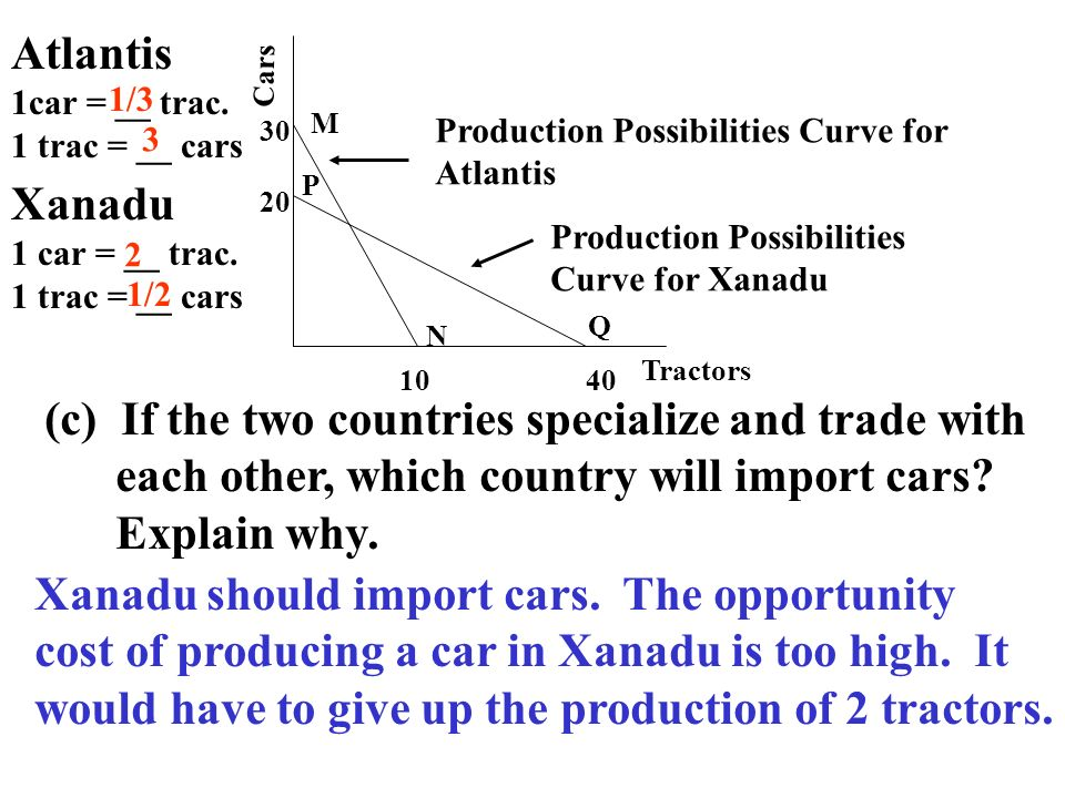 (c) If the two countries specialize and trade with
