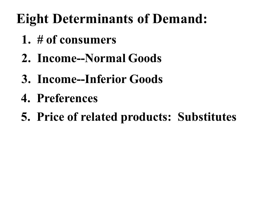 Eight Determinants of Demand: