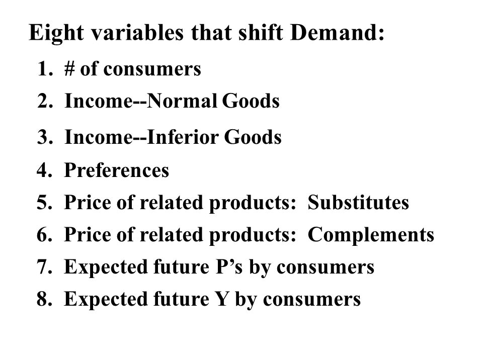 Eight variables that shift Demand: