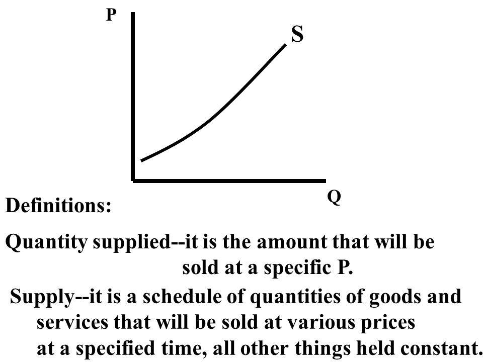 S Definitions: Quantity supplied--it is the amount that will be