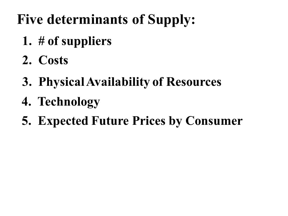 Five determinants of Supply: