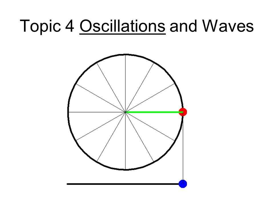 Topic 4 Oscillations and Waves