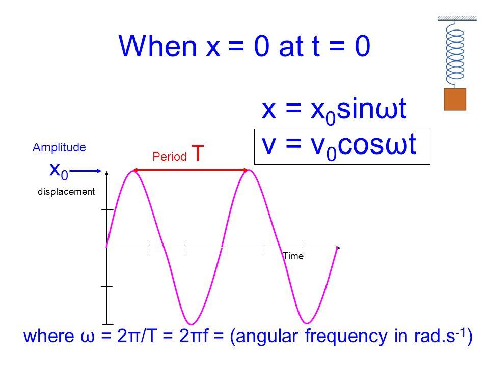 When x = 0 at t = 0 x = x0sinωt v = v0cosωt