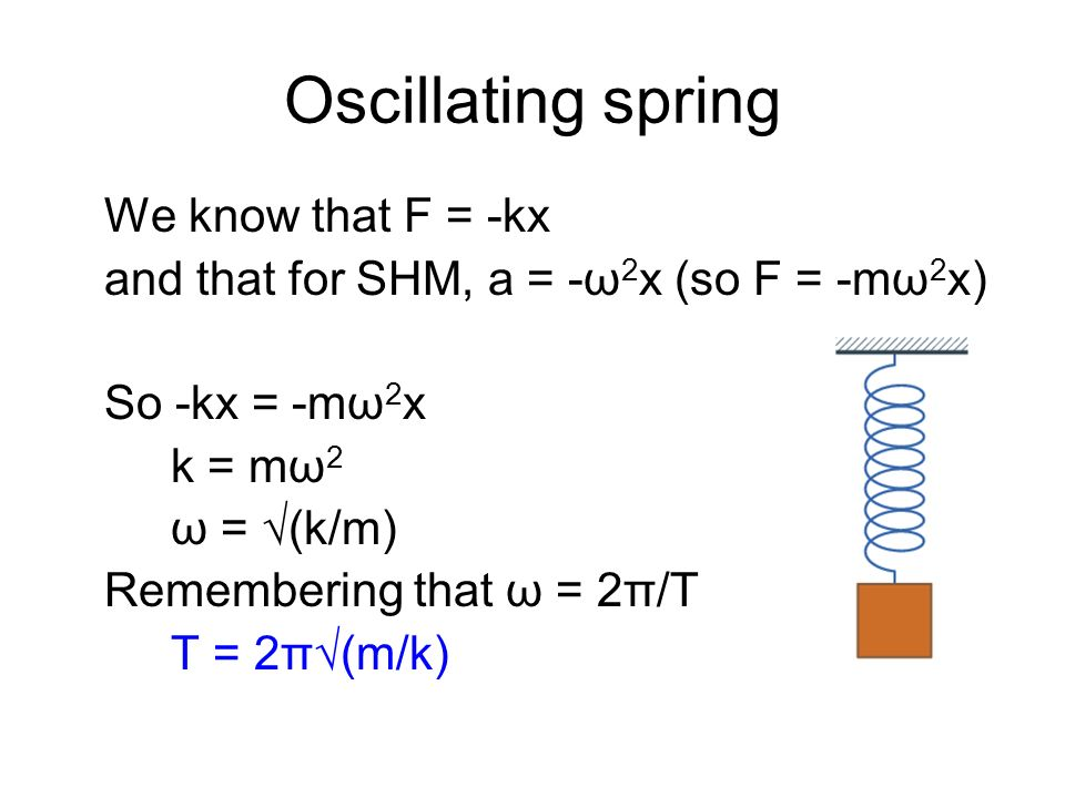 Oscillating spring We know that F = -kx