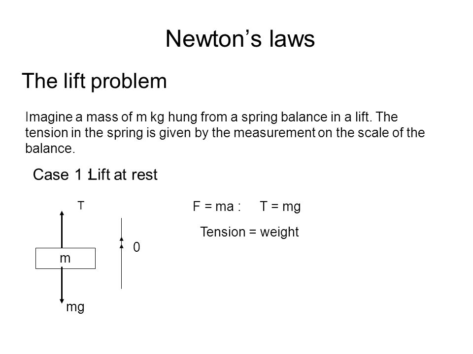 Newton's laws The lift problem Case 1 : Lift at rest
