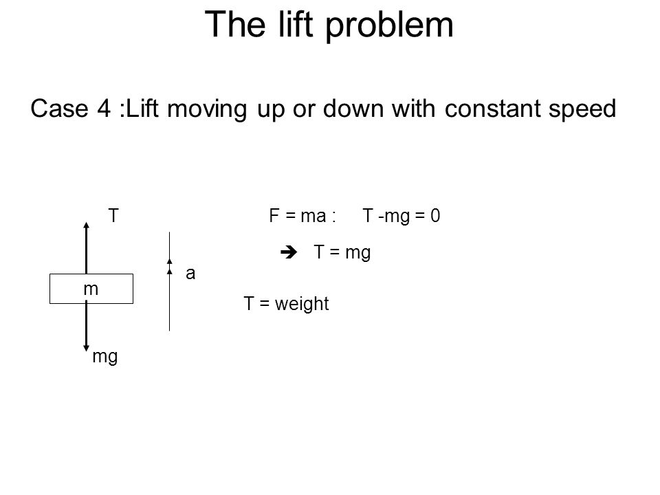 Case 4 :Lift moving up or down with constant speed