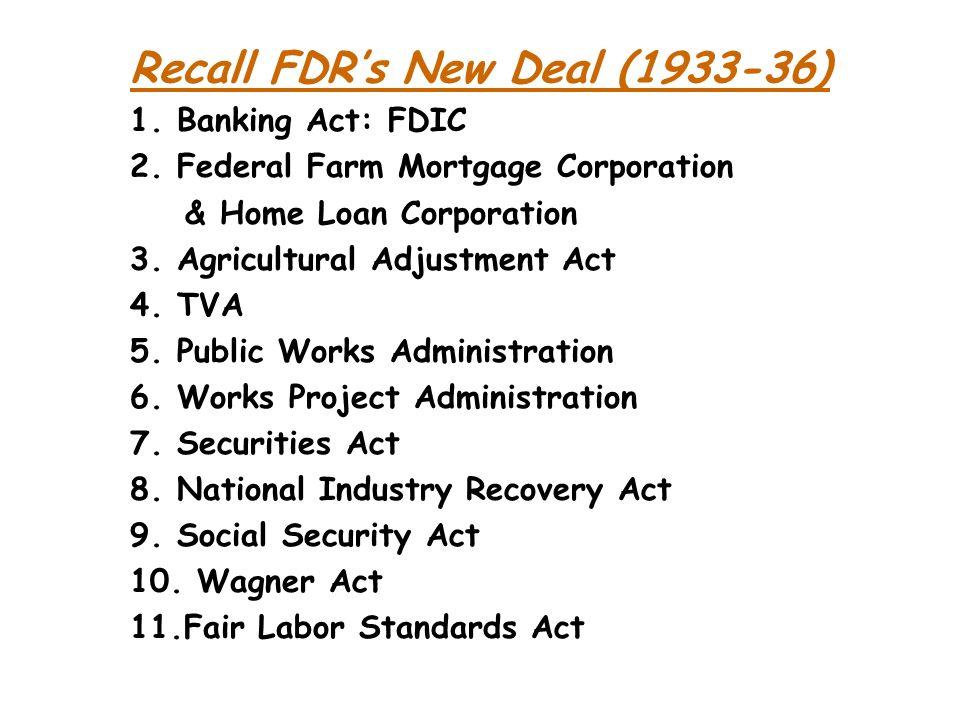 Recall FDR's New Deal (1933-36)