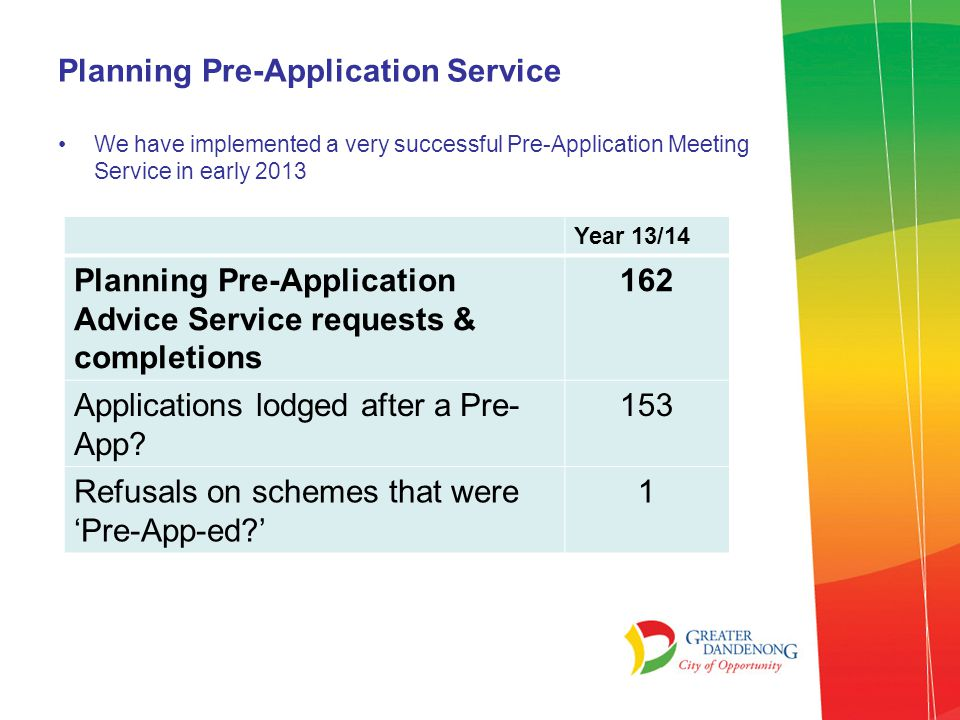 Planning Pre-Application Service
