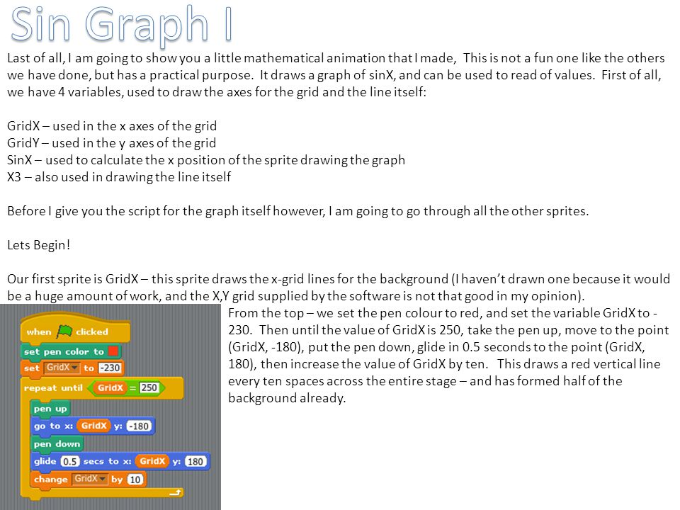 Sin Graph I