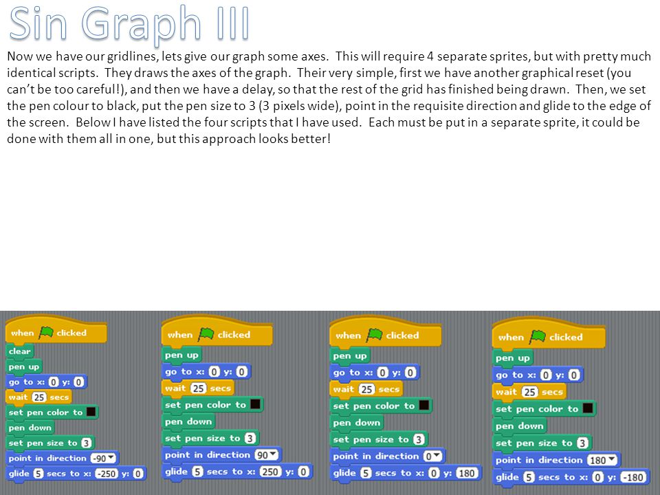 Sin Graph III