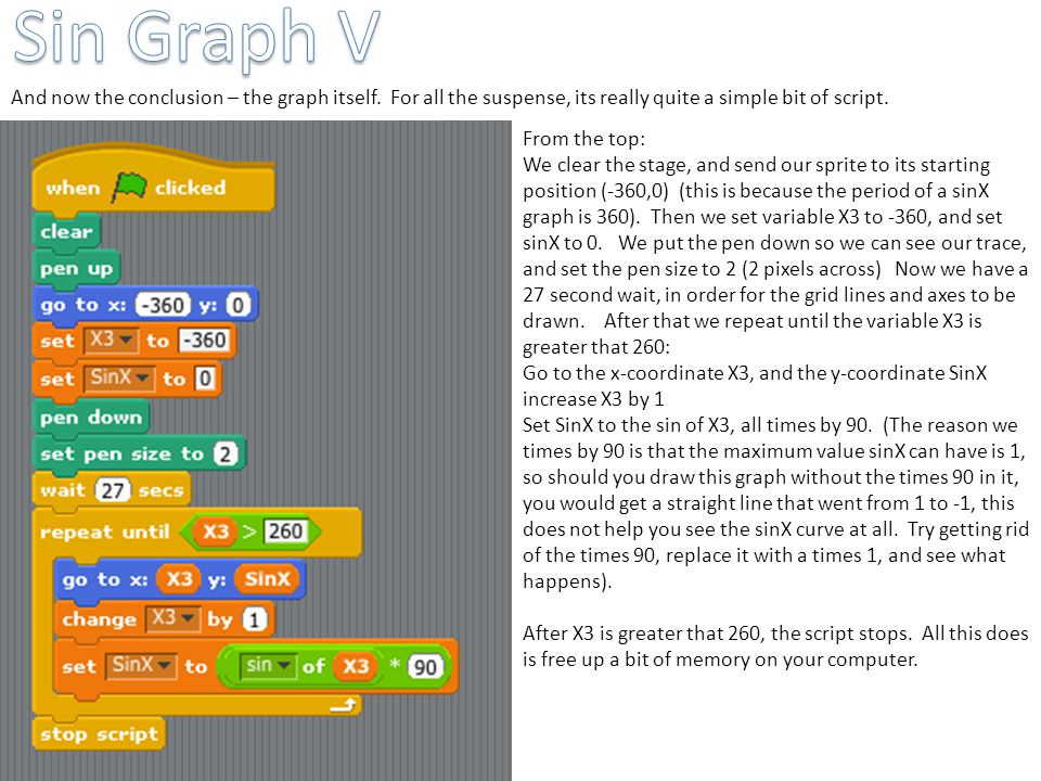 Sin Graph V And now the conclusion – the graph itself. For all the suspense, its really quite a simple bit of script.