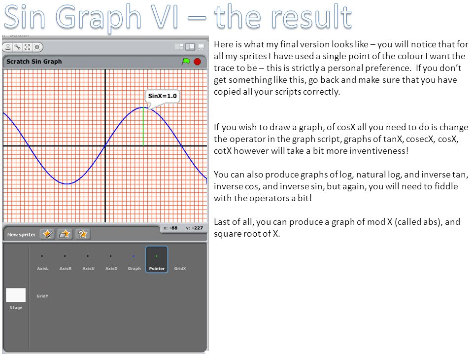 Sin Graph VI – the result