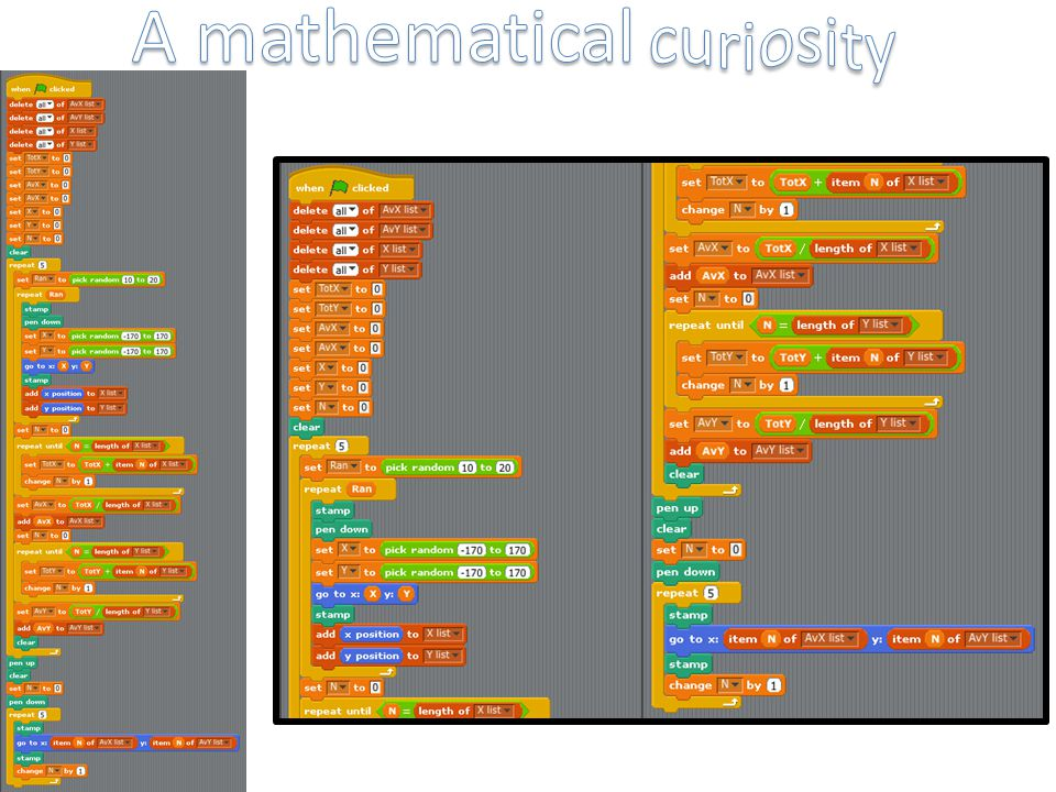 A mathematical curiosity