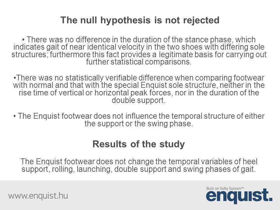 The null hypothesis is not rejected