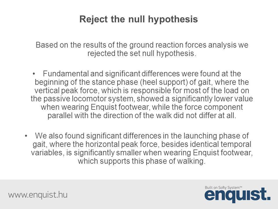 Reject the null hypothesis
