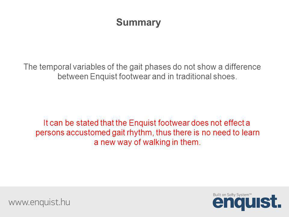 Summary The temporal variables of the gait phases do not show a difference between Enquist footwear and in traditional shoes.