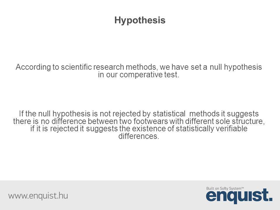 Hypothesis According to scientific research methods, we have set a null hypothesis in our comperative test.