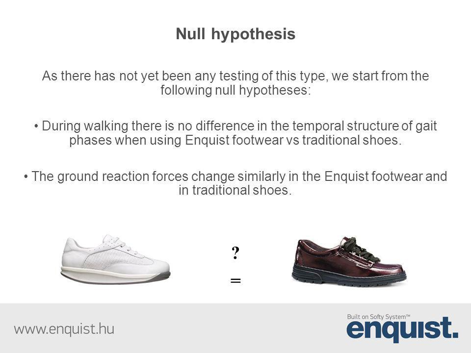Null hypothesis As there has not yet been any testing of this type, we start from the following null hypotheses: