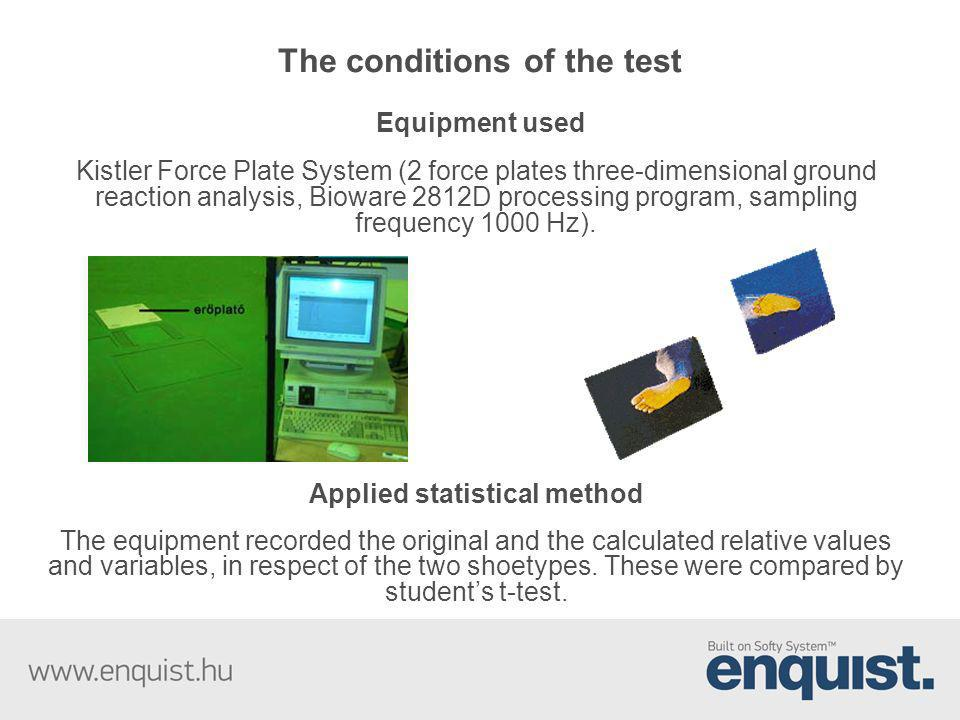 The conditions of the test Applied statistical method