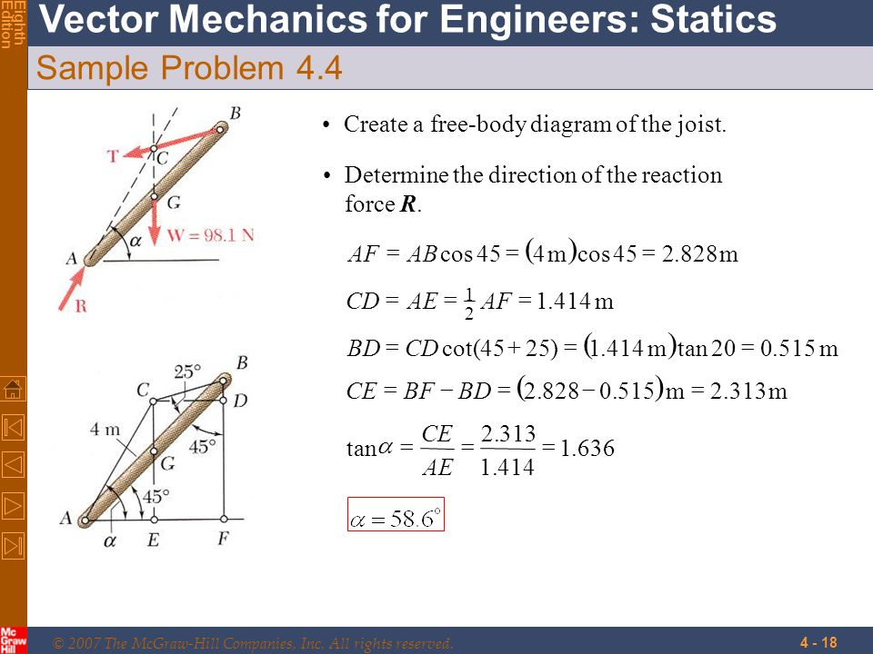 Sample Problem 4.4 ( ) Create a free-body diagram of the joist.