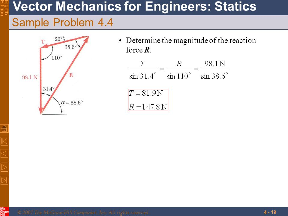 Sample Problem 4.4 Determine the magnitude of the reaction force R.