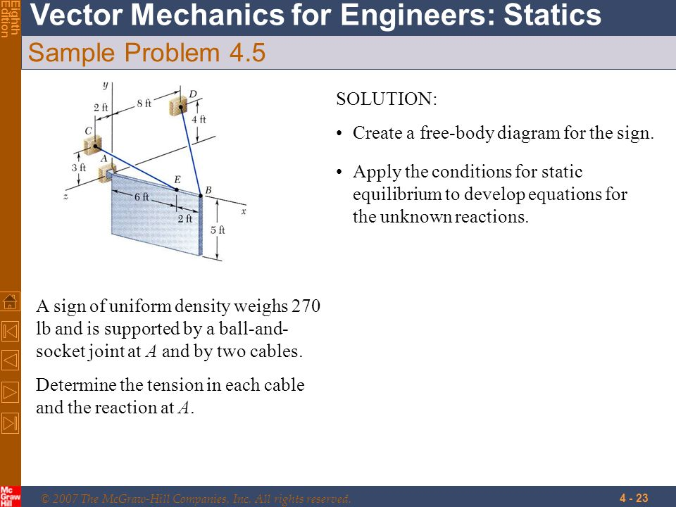 Sample Problem 4.5 SOLUTION: Create a free-body diagram for the sign.