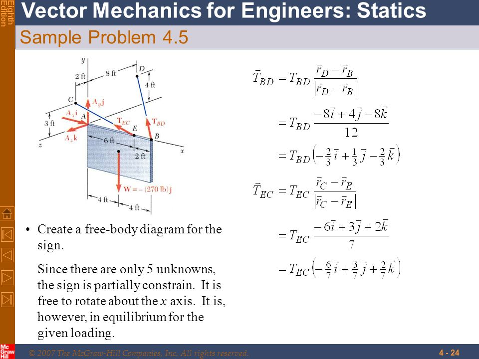 Sample Problem 4.5 Create a free-body diagram for the sign.