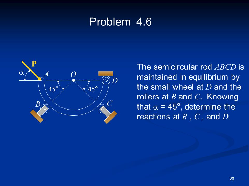 Problem 4.6 P The semicircular rod ABCD is a