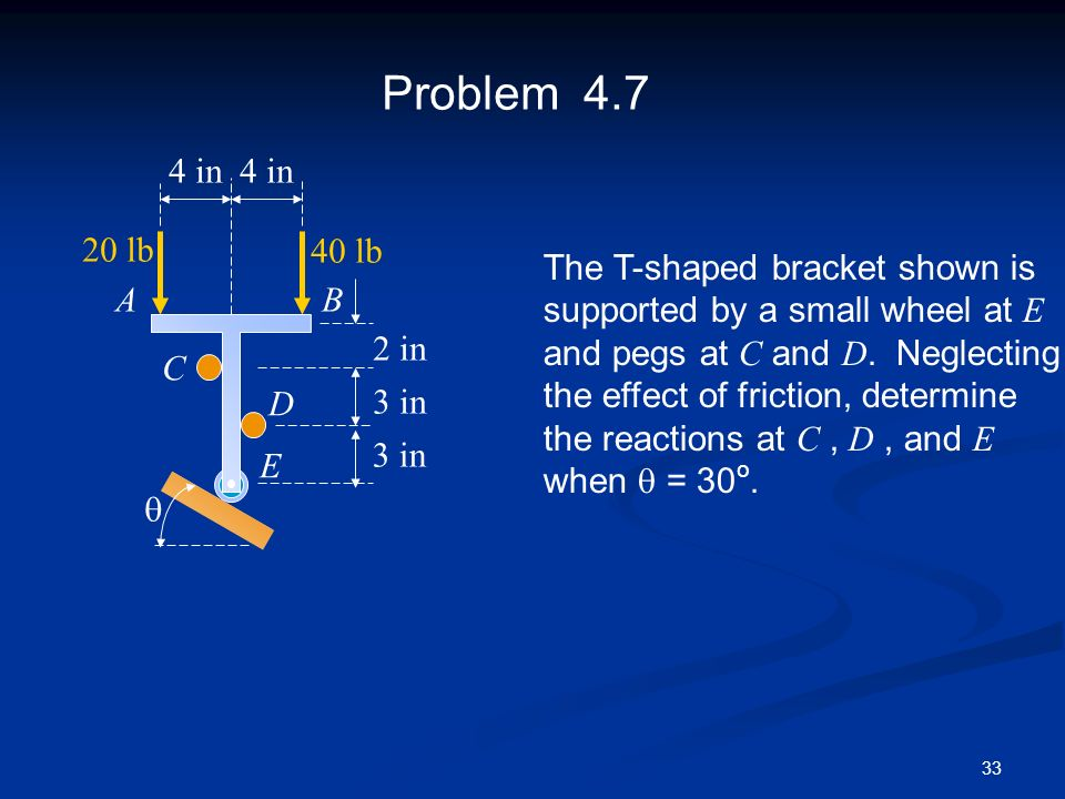 Problem 4.7 4 in 4 in 20 lb 40 lb The T-shaped bracket shown is