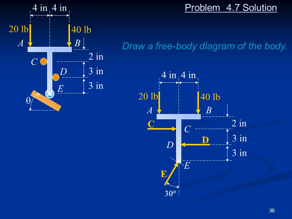 Draw a free-body diagram of the body. 2 in C D 3 in 4 in 4 in 3 in E
