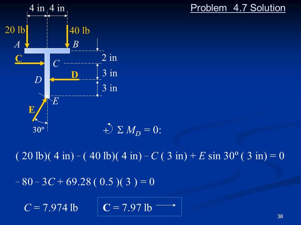( 20 lb)( 4 in) _ ( 40 lb)( 4 in) _ C ( 3 in) + E sin 30o ( 3 in) = 0