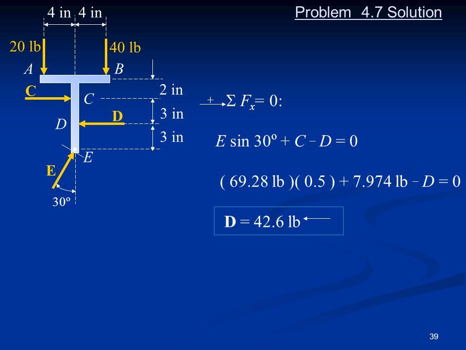 4 in 4 in. Problem 4.7 Solution. 20 lb. 40 lb. A. B. C. 2 in. C. + S Fx= 0: E sin 30o + C _ D = 0.