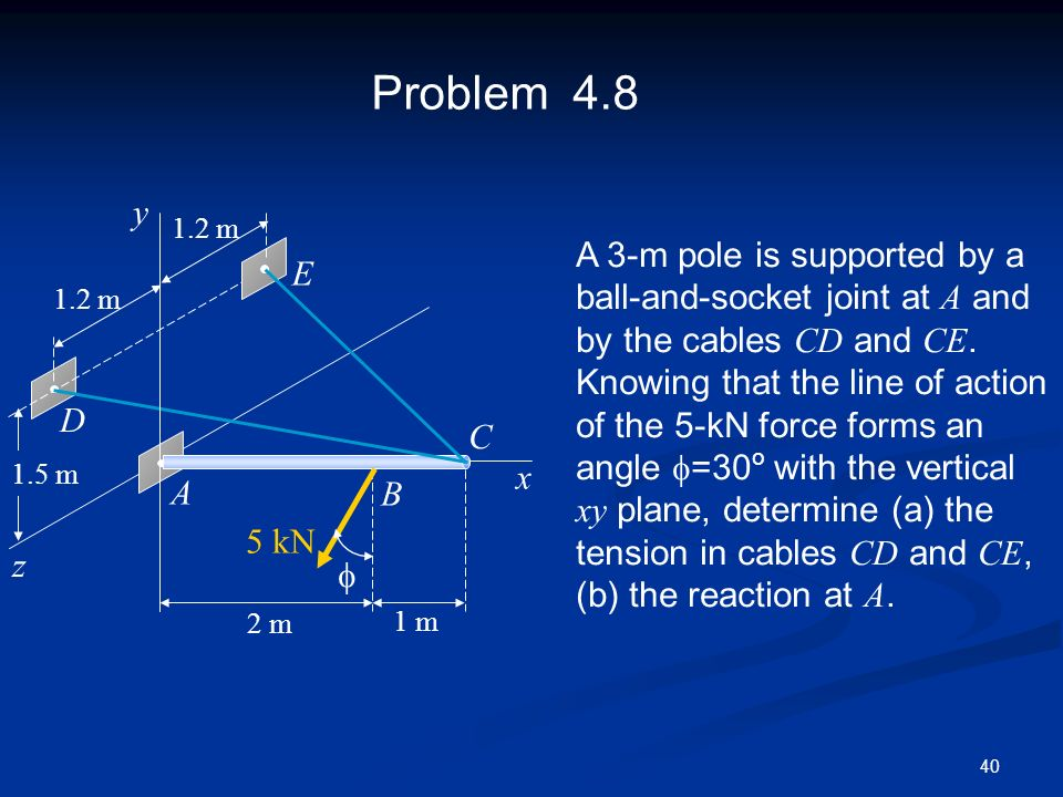 Problem 4.8 y A 3-m pole is supported by a E