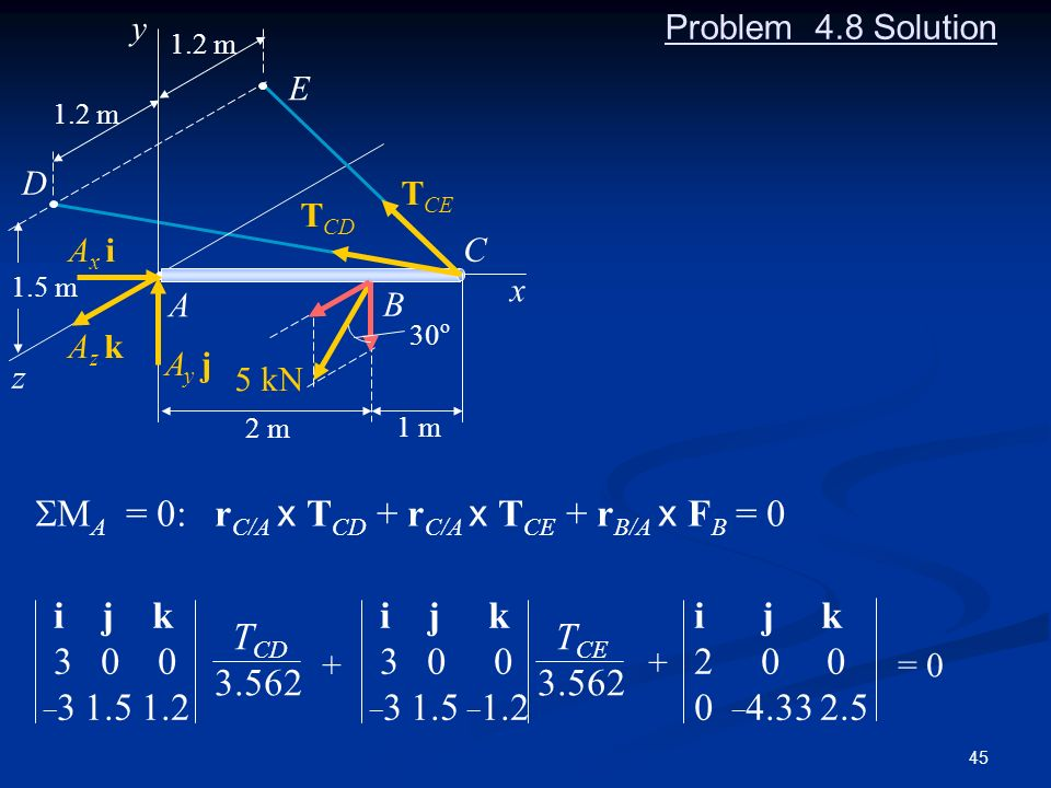 SMA = 0: rC/A x TCD + rC/A x TCE + rB/A x FB = 0